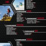 Revista-Tarrago-INTERIORS-3