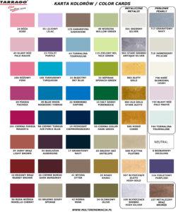 Farby do customizacji i renowacji kicksów